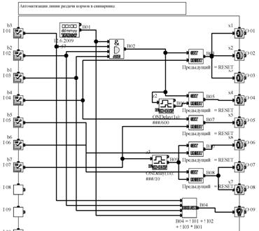схема САУ разработанная на