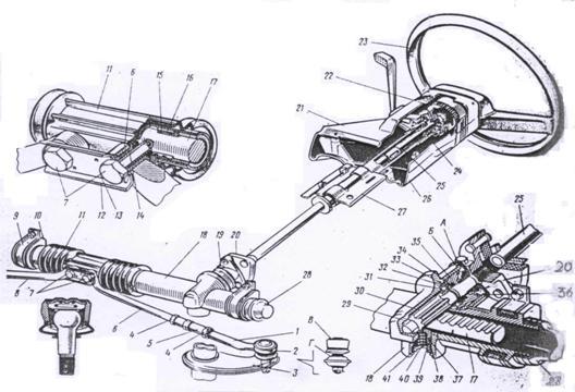 схемы рулевого управления