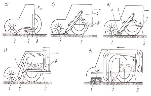 Рисунок 3 - Схемы систем