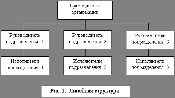 (линейная структура
