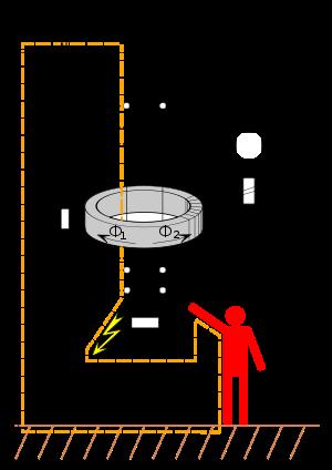 Рис. 5 - Схема УЗО и принцип