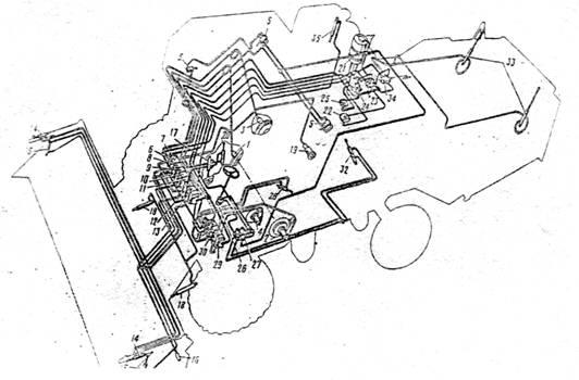 Монтажная схема гидросистемы