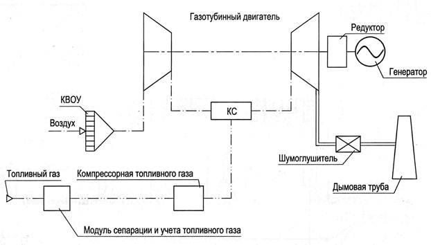 """"""",""""www.all-5.ru"""