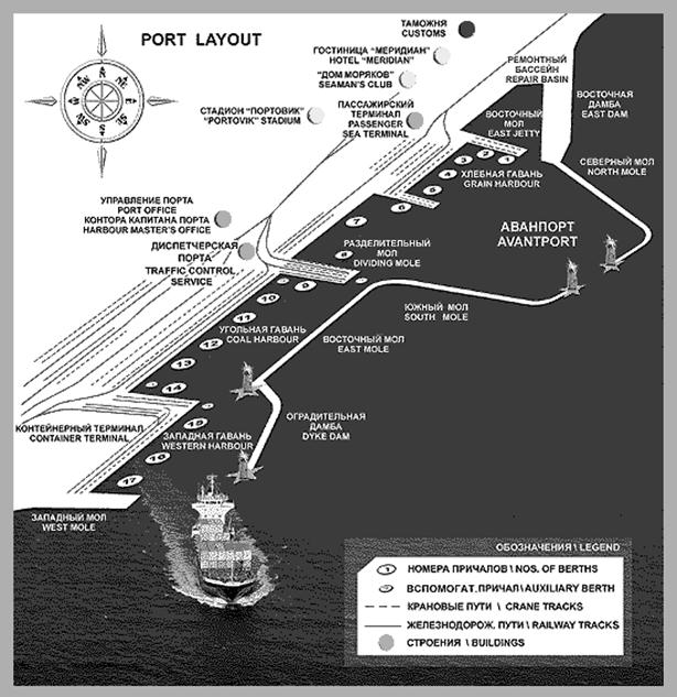 Plan of port